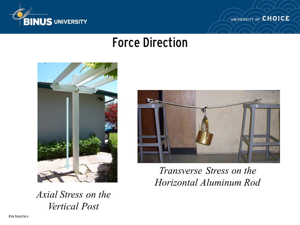 Bina Nusantara Force Direction Axial Stress on the Vertical Post Transverse Stress on the Horizontal Aluminum Rod