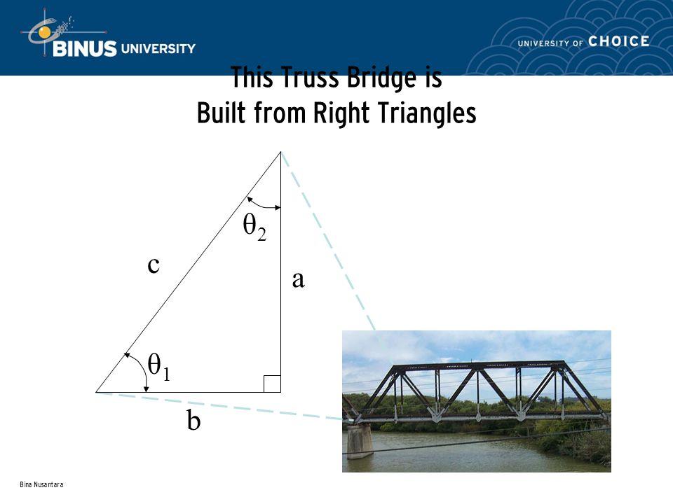 Bina Nusantara This Truss Bridge is Built from Right Triangles a b c θ1θ1 θ2θ2