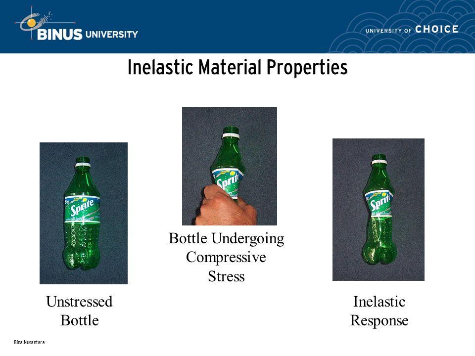 Bina Nusantara Unstressed Bottle Inelastic Material Properties Bottle Undergoing Compressive Stress Inelastic Response