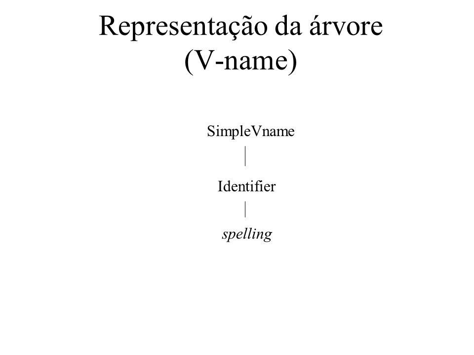 Representação da árvore (V-name) SimpleVname Identifier spelling