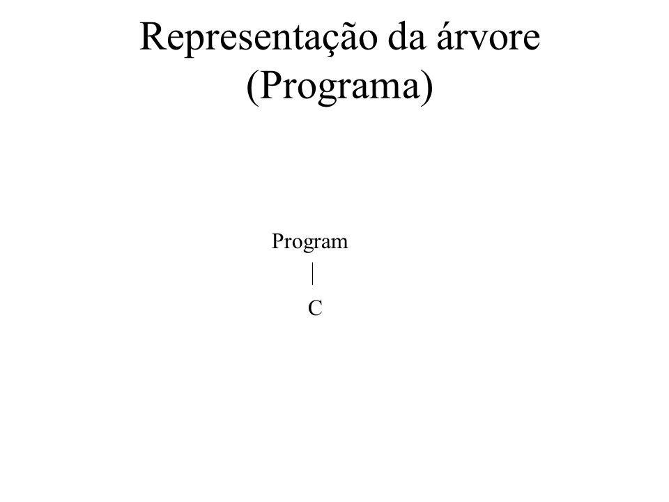 Representação da árvore (Programa) Program C