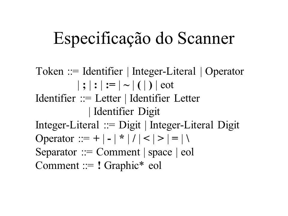 Especificação do Scanner Token ::= Identifier | Integer-Literal | Operator | ; | : | := | ~ | ( | ) | eot Identifier ::= Letter | Identifier Letter | Identifier Digit Integer-Literal ::= Digit | Integer-Literal Digit Operator ::= + | - | * | / | | = | \ Separator ::= Comment | space | eol Comment ::= .
