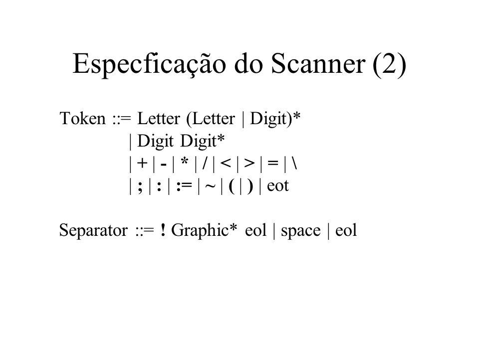 Especficação do Scanner (2) Token ::= Letter (Letter | Digit)* | Digit Digit* | + | - | * | / | | = | \ | ; | : | := | ~ | ( | ) | eot Separator ::= .