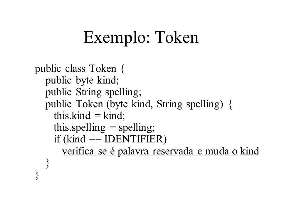 Exemplo: Token public class Token { public byte kind; public String spelling; public Token (byte kind, String spelling) { this.kind = kind; this.spelling = spelling; if (kind == IDENTIFIER) verifica se é palavra reservada e muda o kind } }