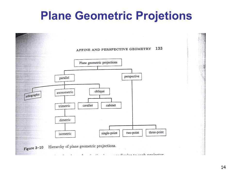 14 Plane Geometric Projetions