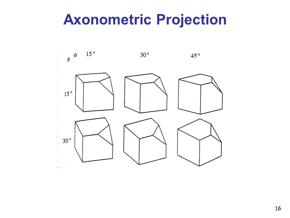 16 Axonometric Projection