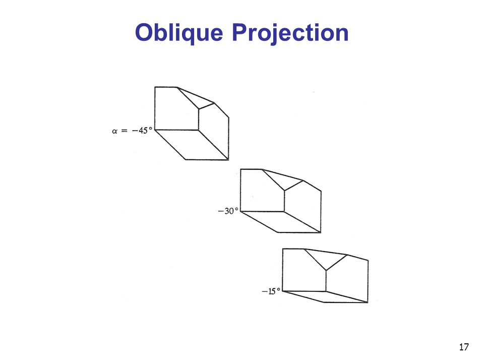 17 Oblique Projection