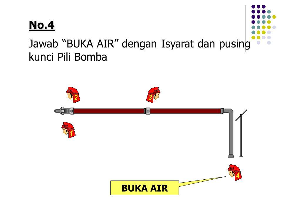 No.4 Jawab BUKA AIR dengan Isyarat dan pusing kunci Pili Bomba BUKA AIR