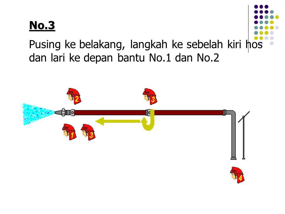 No.3 Pusing ke belakang, langkah ke sebelah kiri hos dan lari ke depan bantu No.1 dan No.2