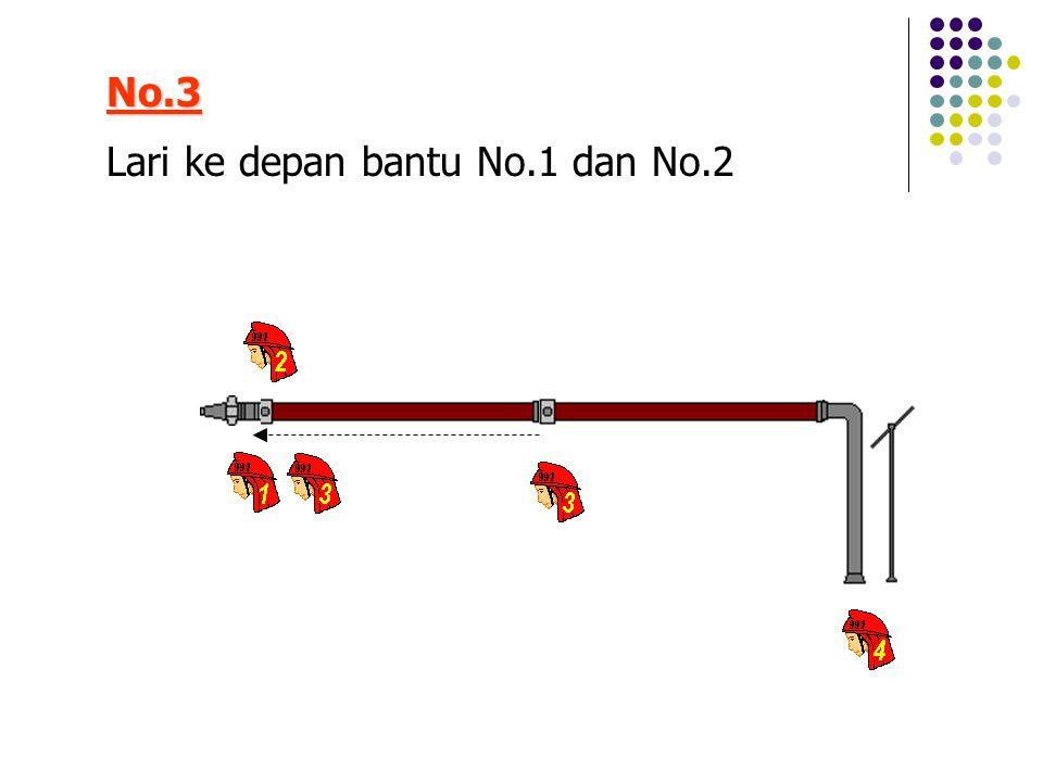 No.3 Lari ke depan bantu No.1 dan No.2