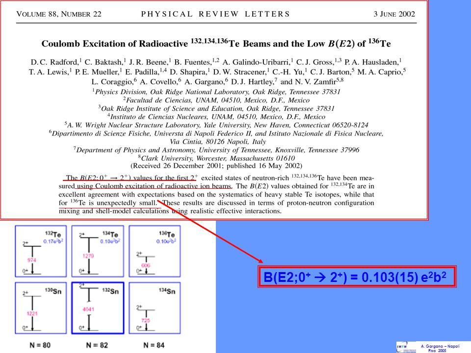 B(E2;0 +  2 + ) = 0.103(15) e 2 b 2 A. Gargano – Napoli Pisa 2005