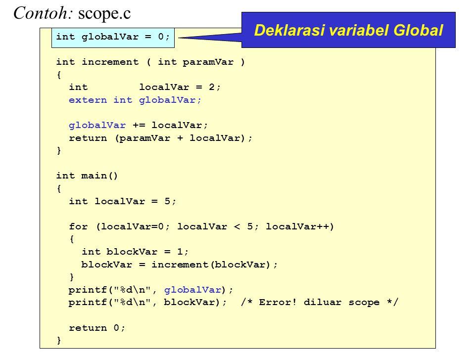 5 int globalVar = 0; int increment ( int paramVar ) { int localVar = 2; extern int globalVar; globalVar += localVar; return (paramVar + localVar); } int main() { int localVar = 5; for (localVar=0; localVar < 5; localVar++) { int blockVar = 1; blockVar = increment(blockVar); } printf( %d\n , globalVar); printf( %d\n , blockVar); /* Error.