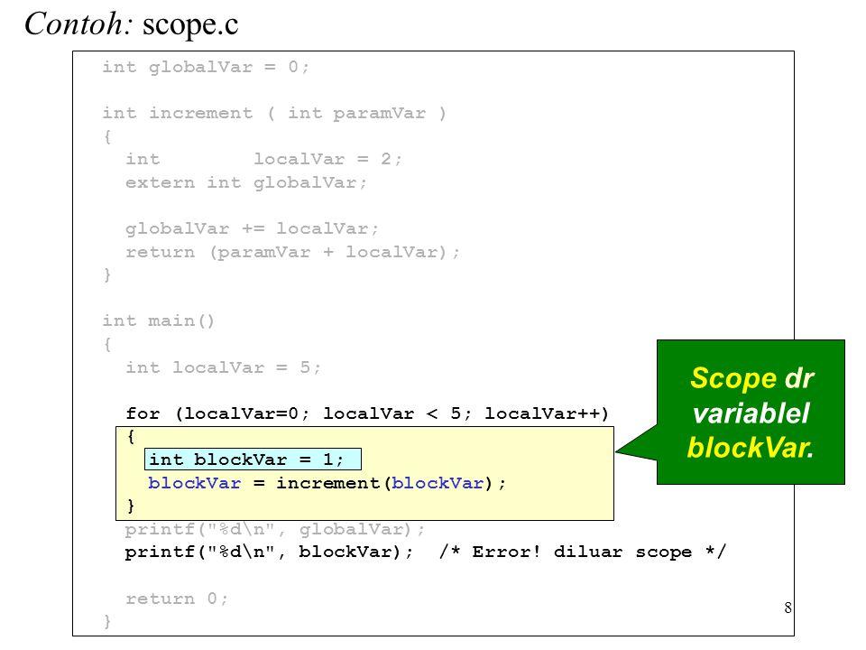 8 int globalVar = 0; int increment ( int paramVar ) { int localVar = 2; extern int globalVar; globalVar += localVar; return (paramVar + localVar); } int main() { int localVar = 5; for (localVar=0; localVar < 5; localVar++) { int blockVar = 1; blockVar = increment(blockVar); } printf( %d\n , globalVar); printf( %d\n , blockVar); /* Error.