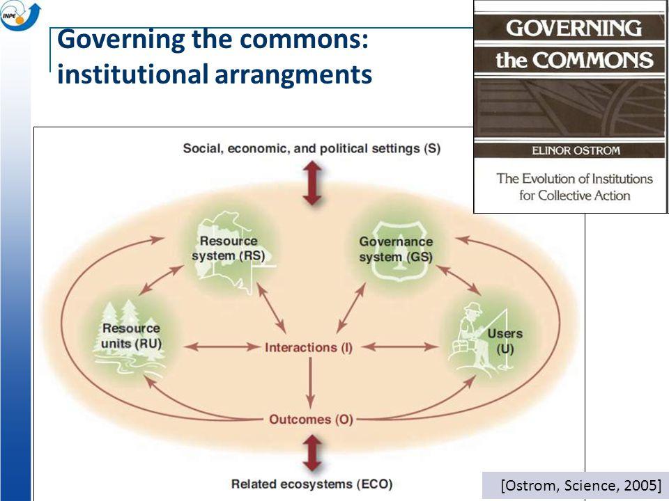 Governing the commons: institutional arrangments [Ostrom, Science, 2005]