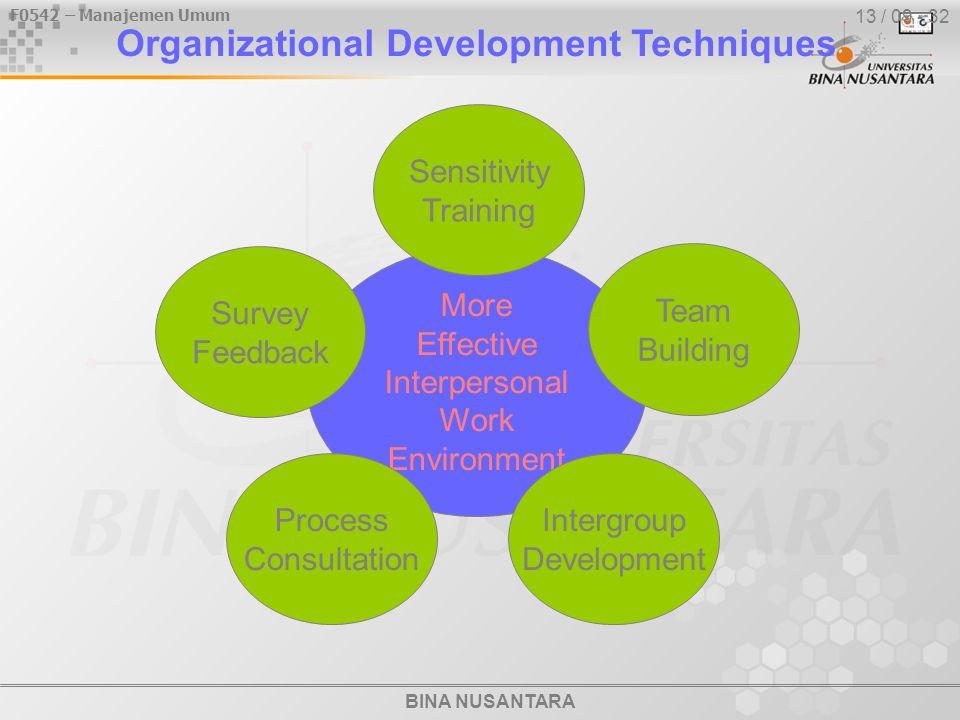 BINA NUSANTARA F0542 – Manajemen Umum 13 / 09 - 32 Organizational Development Techniques More Effective Interpersonal Work Environment Process Consult