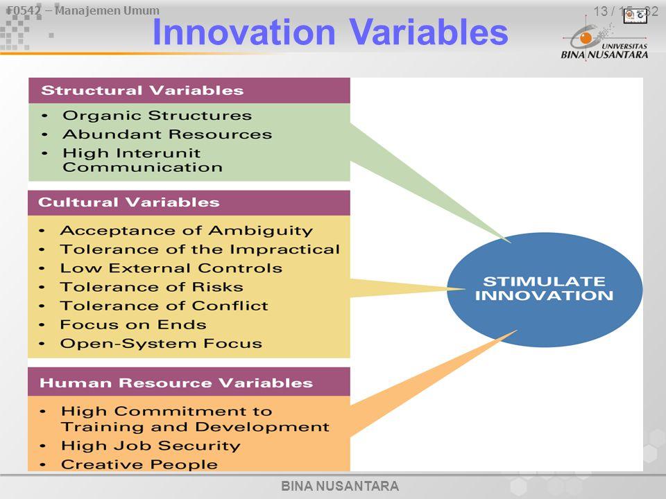 BINA NUSANTARA F0542 – Manajemen Umum 13 / 15 - 32 Innovation Variables