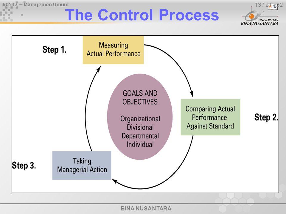 BINA NUSANTARA F0542 – Manajemen Umum 13 / 21 - 32 The Control Process