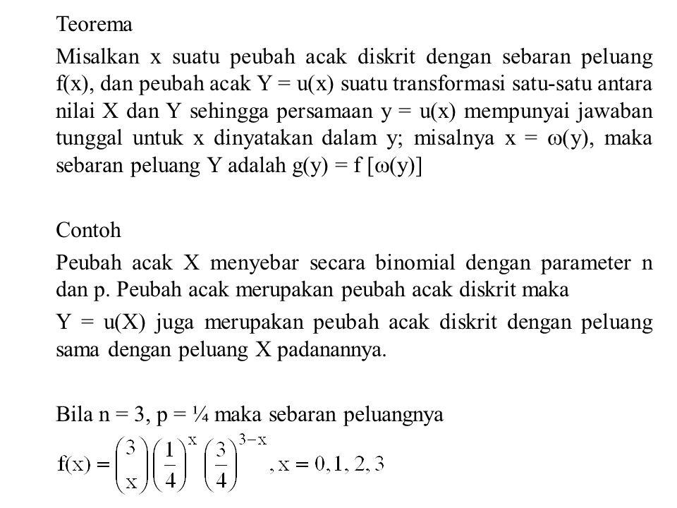 Untuk transformasi Y = u(x) = x 2 sebaran peluang peubah acak Y adalah Pada transformasi Y = X 2, tetapi nilai x adalah positif, maka tetap merupakan transformasi satu-satu.