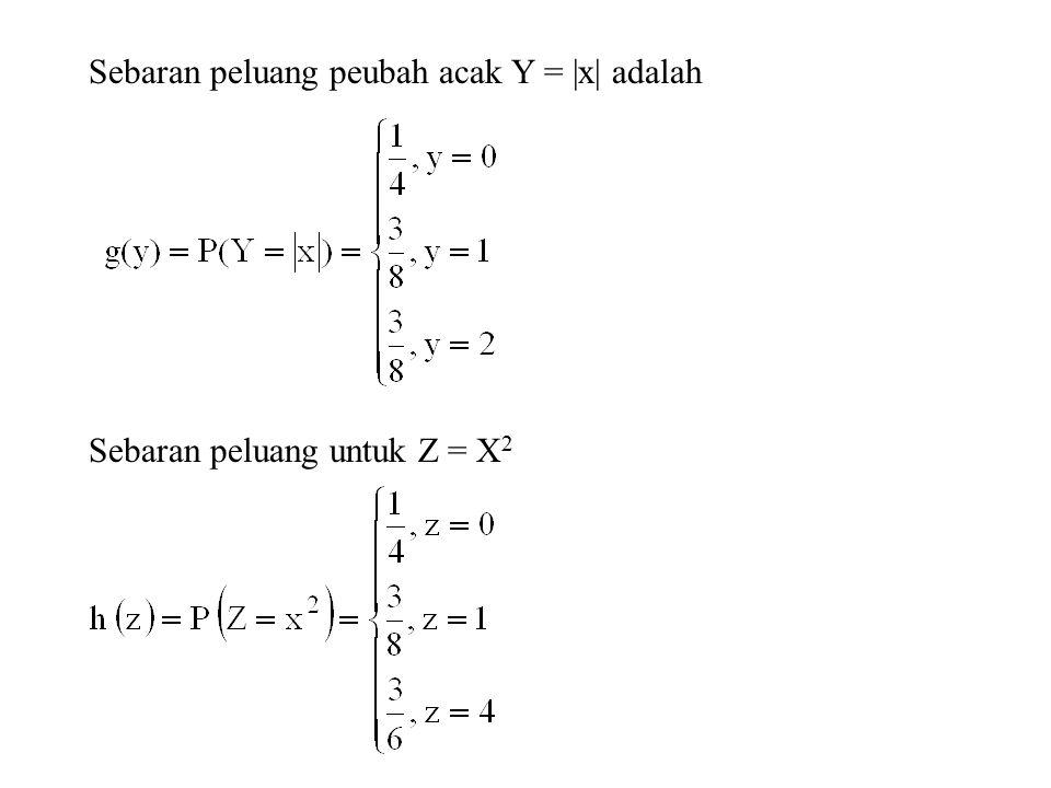 Sebaran peluang peubah acak Y = |x| adalah Sebaran peluang untuk Z = X 2
