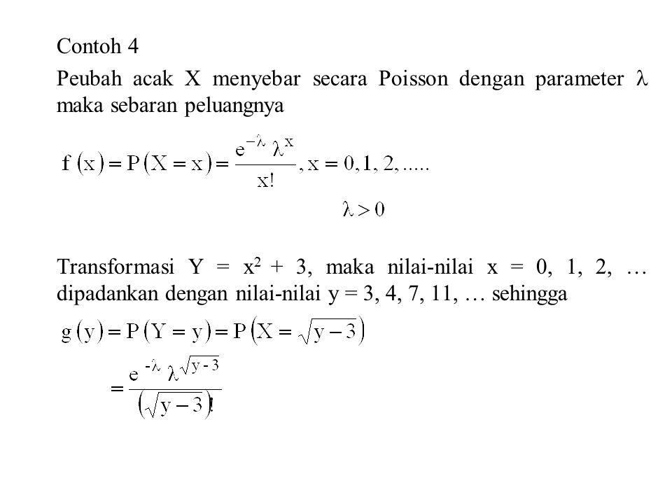 Contoh 4 Peubah acak X menyebar secara Poisson dengan parameter maka sebaran peluangnya Transformasi Y = x 2 + 3, maka nilai-nilai x = 0, 1, 2, … dipa