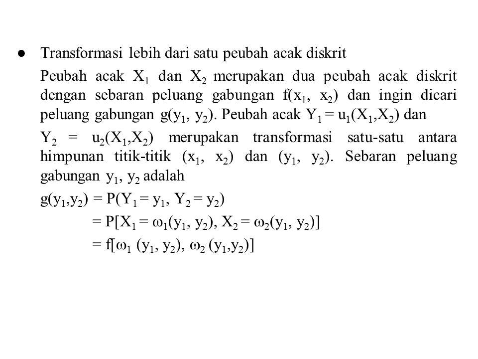 Transformasi lebih dari satu peubah acak diskrit Peubah acak X 1 dan X 2 merupakan dua peubah acak diskrit dengan sebaran peluang gabungan f(x 1, x 2