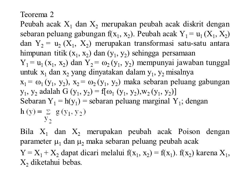 Teorema 2 Peubah acak X 1 dan X 2 merupakan peubah acak diskrit dengan sebaran peluang gabungan f(x 1, x 2 ). Peubah acak Y 1 = u 1 (X 1, X 2 ) dan Y