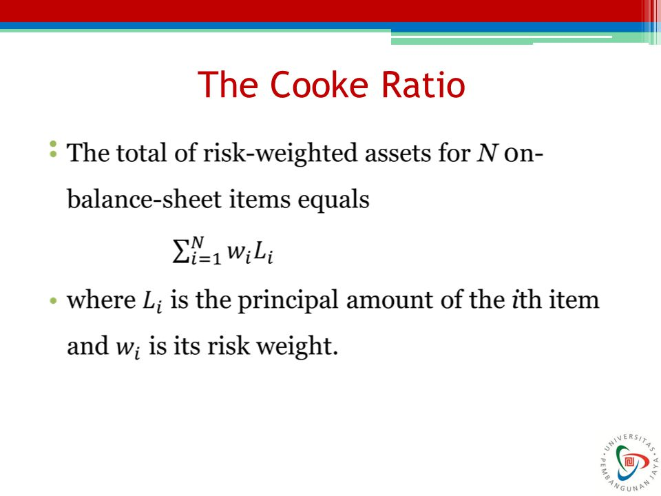 The Cooke Ratio Risk weight (%)Asset category 0 Cash, gold bullion, claims on OECD governments such as Treasury bonds or insured residential mortgages 20 Claims on OECD banks and OECD public sector entities such as securities issued by US government agencies or claims on municipalities 50Uninsured residential mortgage loans 100 All other claims such as corporate bonds and less- developed country debt, claims on non-OECD banks Real estate, premises, plant, and equipment