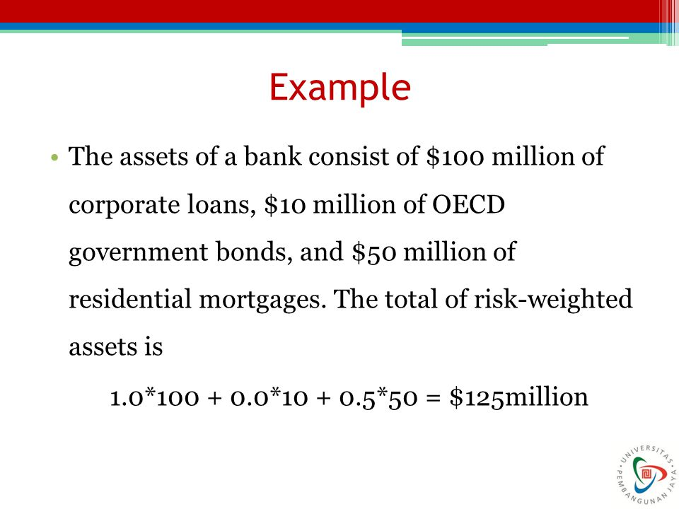 The Cooke Ratio Off-balance-sheet items are expressed as a credit equivalent amount.