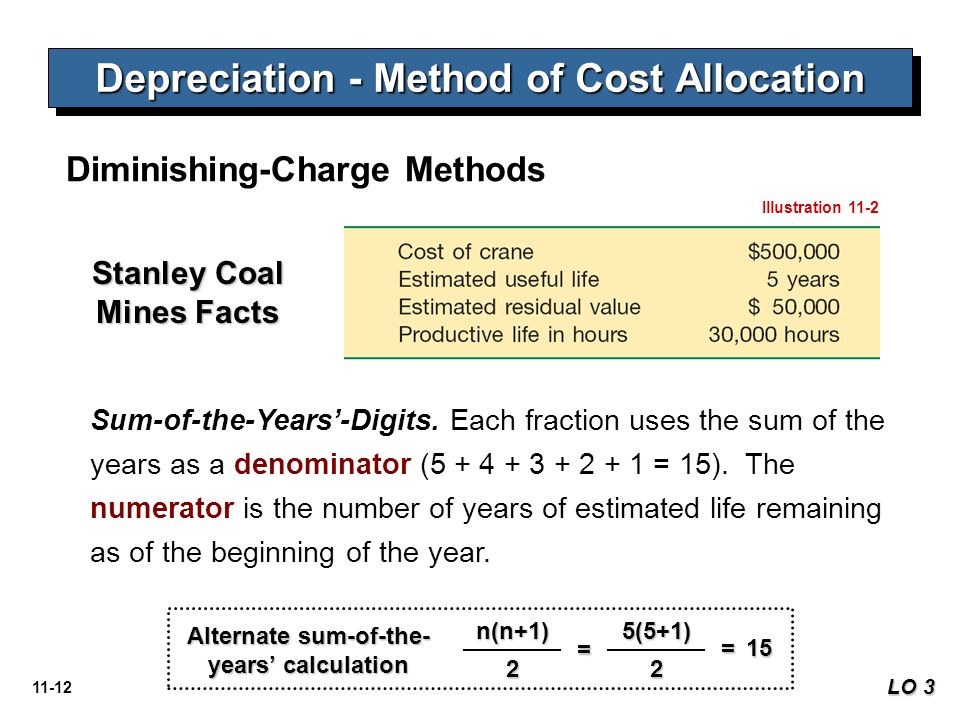 11-12 Depreciation - Method of Cost Allocation Diminishing-Charge Methods Stanley Coal Mines Facts Sum-of-the-Years'-Digits. Each fraction uses the su