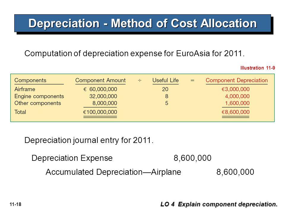 11-18 Computation of depreciation expense for EuroAsia for 2011. Depreciation - Method of Cost Allocation LO 4 Explain component depreciation. Illustr