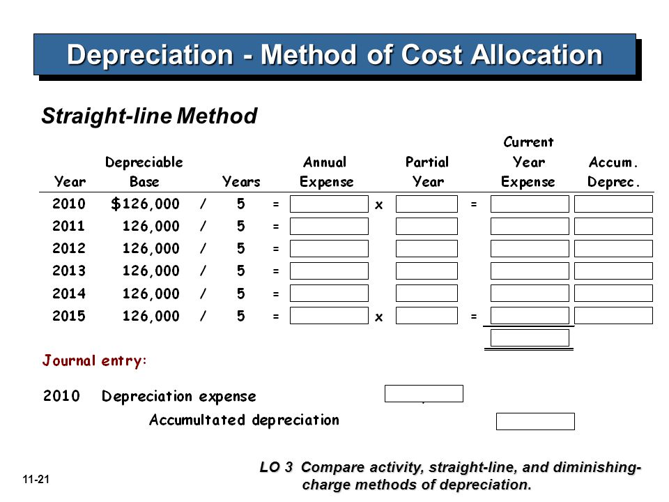 11-21 Depreciation - Method of Cost Allocation LO 3 Compare activity, straight-line, and diminishing- charge methods of depreciation. Straight-line Me