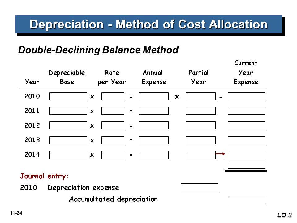 11-24 Depreciation - Method of Cost Allocation Double-Declining Balance Method LO 3