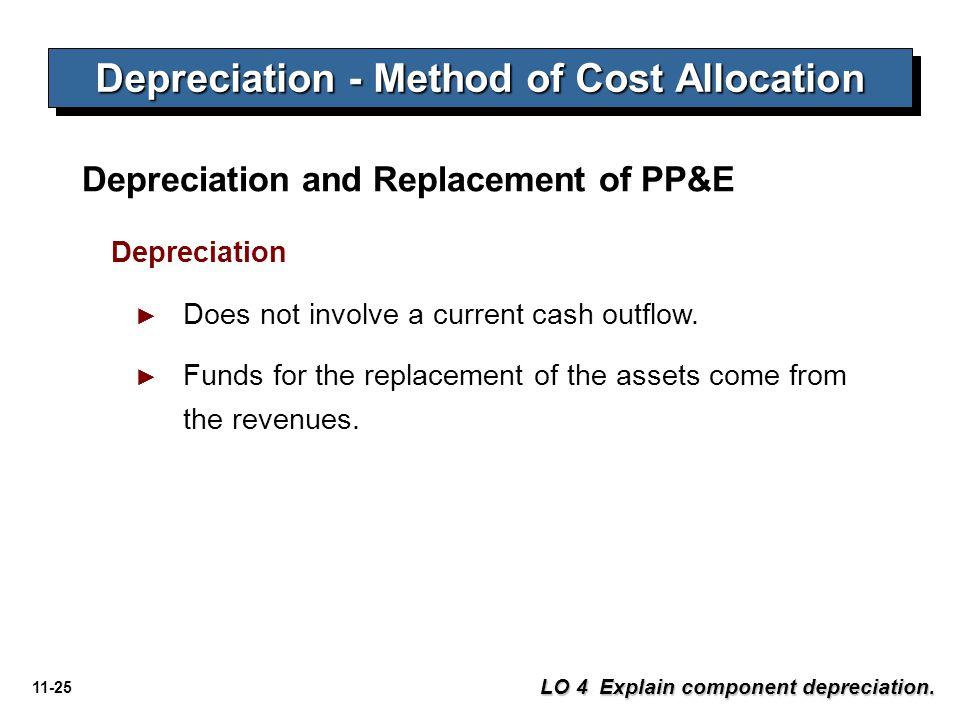 11-25 Depreciation and Replacement of PP&E LO 4 Explain component depreciation. Depreciation - Method of Cost Allocation Depreciation ► Does not invol