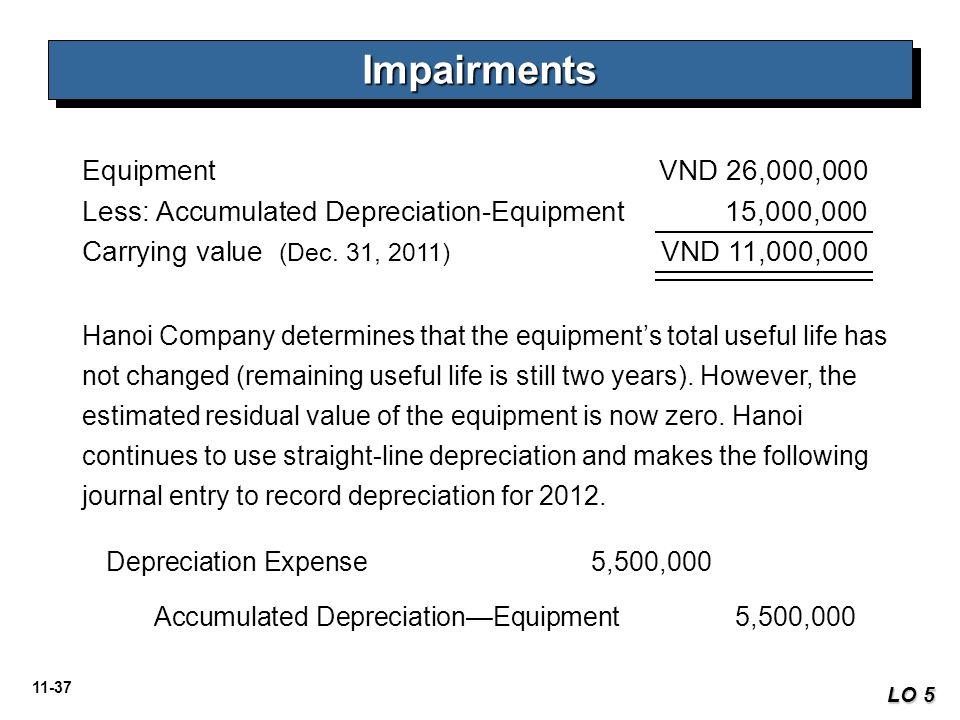 11-37 ImpairmentsImpairments LO 5 Depreciation Expense 5,500,000 Accumulated Depreciation—Equipment5,500,000 Equipment VND 26,000,000 Less: Accumulate