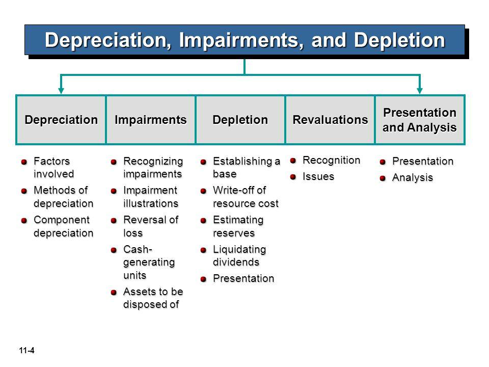11-4 Depreciation Factors involved Methods of depreciation Component depreciation ImpairmentsDepletion Presentation and Analysis Recognizing impairmen