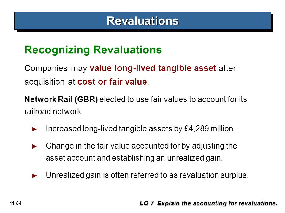 11-54 Companies may value long-lived tangible asset after acquisition at cost or fair value. Network Rail (GBR) elected to use fair values to account
