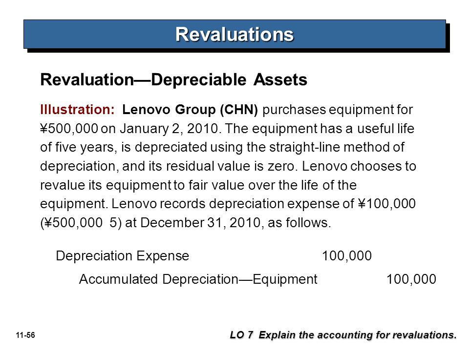11-56 Revaluation—Depreciable Assets Illustration: Lenovo Group (CHN) purchases equipment for ¥500,000 on January 2, 2010. The equipment has a useful