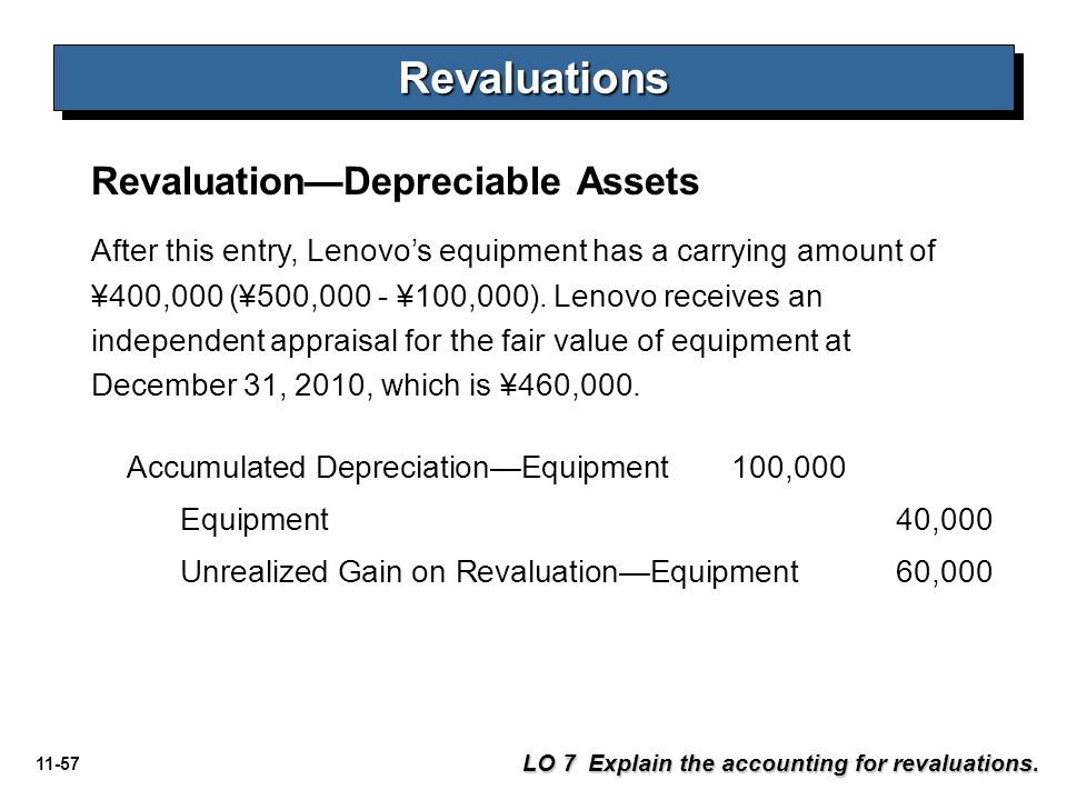 11-57 Revaluation—Depreciable Assets After this entry, Lenovo's equipment has a carrying amount of ¥400,000 (¥500,000 - ¥100,000). Lenovo receives an