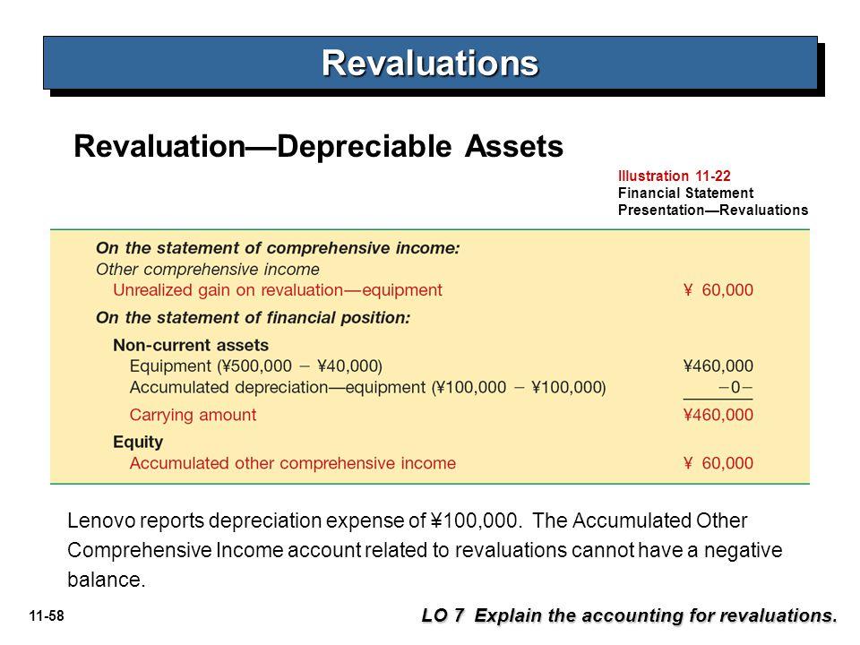 11-58 Revaluation—Depreciable Assets LO 7 Explain the accounting for revaluations. RevaluationsRevaluations Illustration 11-22 Financial Statement Pre