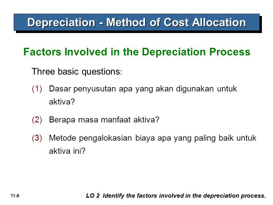 11-6 Depreciation - Method of Cost Allocation LO 2 Identify the factors involved in the depreciation process. Three basic questions : Factors Involved