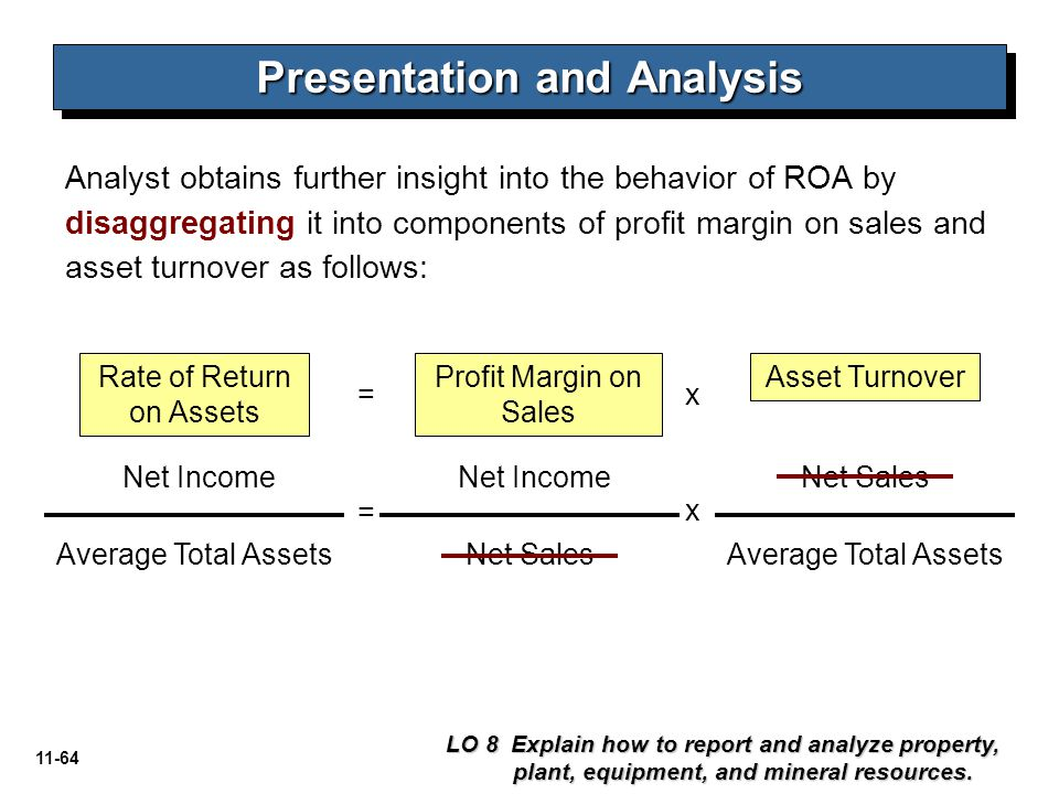 11-64 Analyst obtains further insight into the behavior of ROA by disaggregating it into components of profit margin on sales and asset turnover as fo