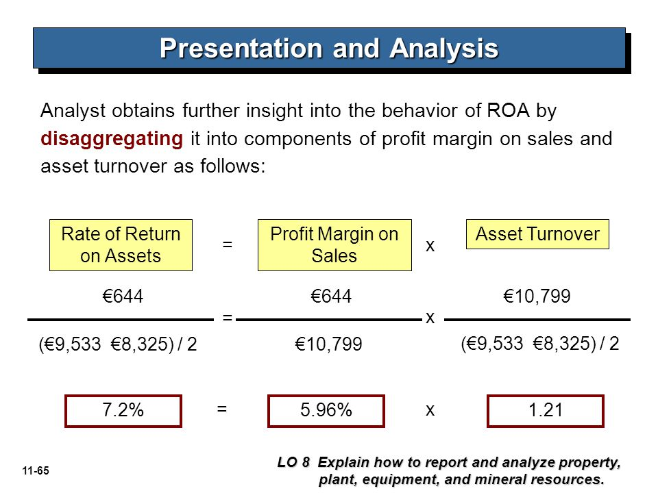 11-65 €644 (€9,533 €8,325) / 2 Rate of Return on Assets = €644 €10,799 Profit Margin on Sales = €10,799 Asset Turnover x x Presentation and Analysis 7