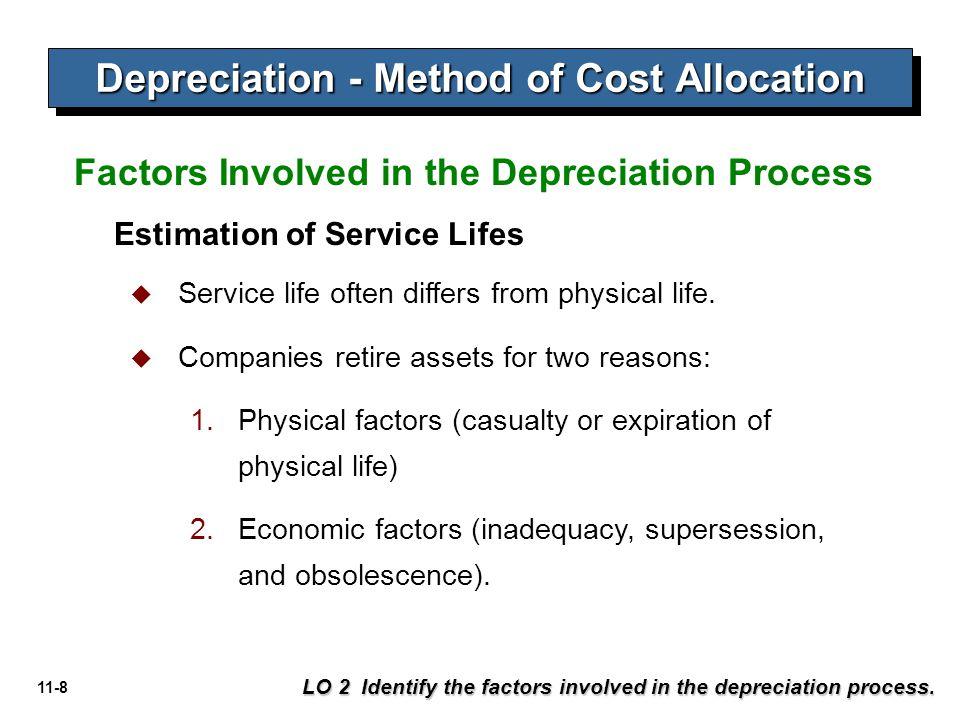 11-8 Depreciation - Method of Cost Allocation LO 2 Identify the factors involved in the depreciation process. Estimation of Service Lifes Factors Invo