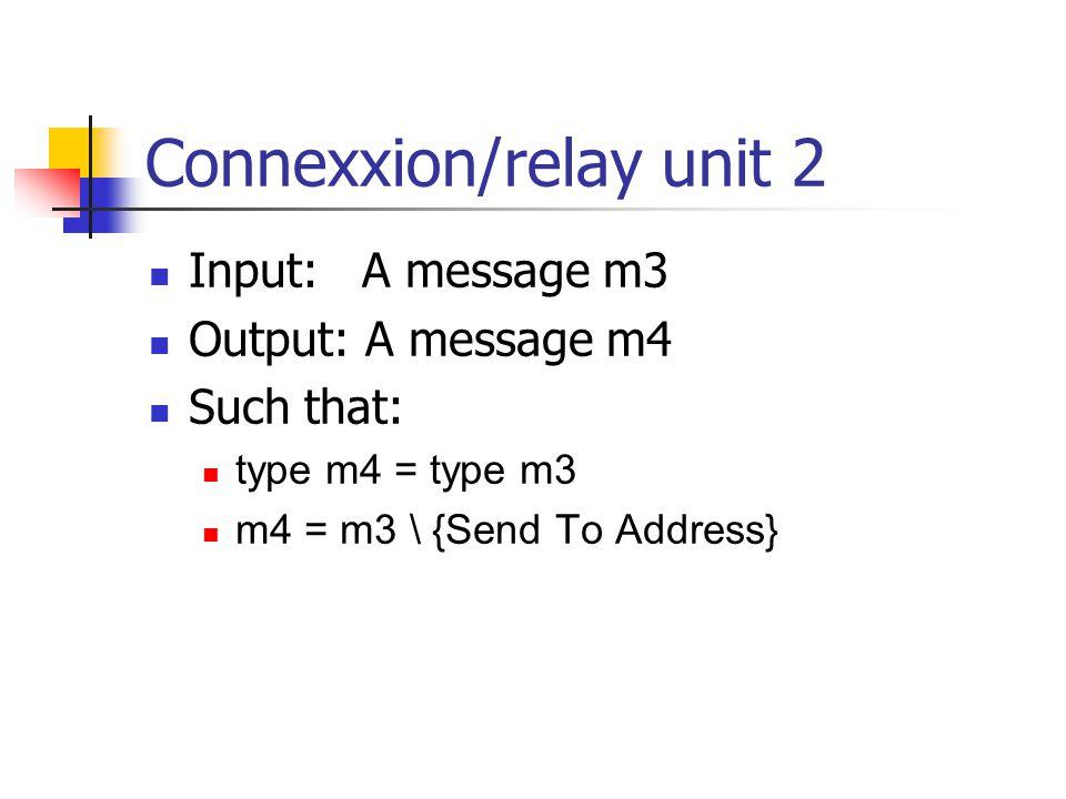 Connexxion/relay unit 2 Input:A message m3 Output: A message m4 Such that: type m4 = type m3 m4 = m3 \ {Send To Address}