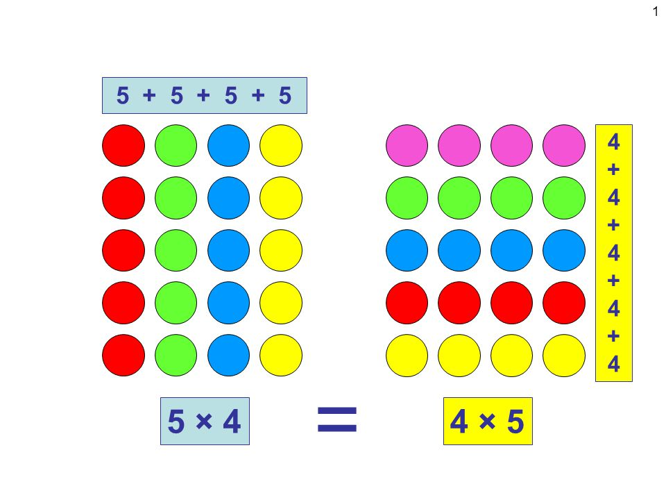 1 5 + 5 + 5 + 5 5 × 44 × 5 = 4+4+4+4+44+4+4+4+4