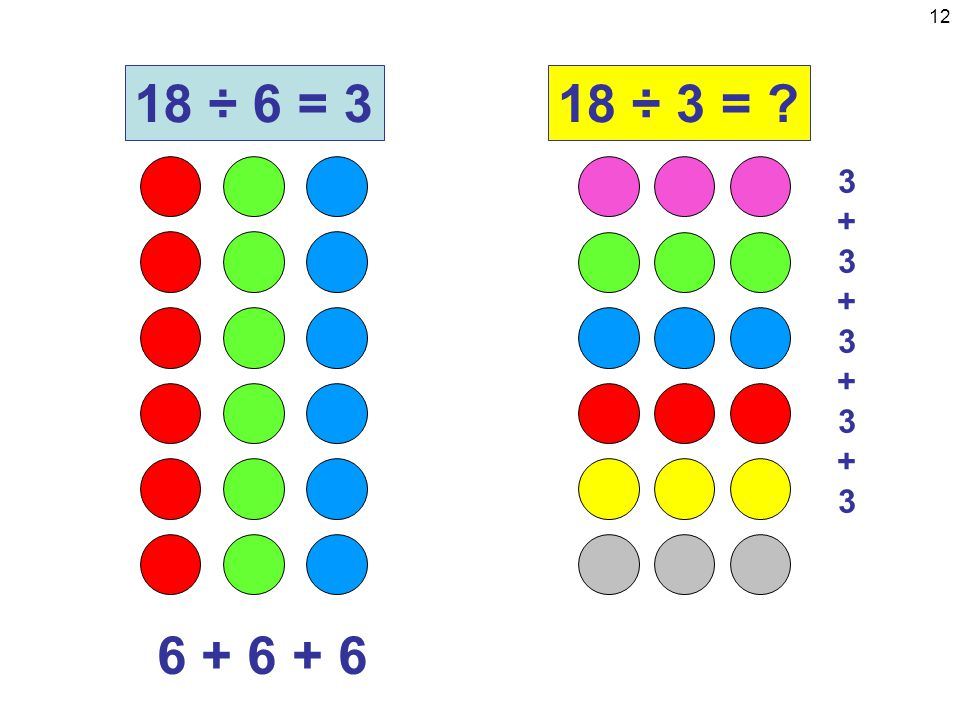 12 6 + 6 + 6 18 ÷ 6 = 318 ÷ 3 = 3+3+3+3+33+3+3+3+3
