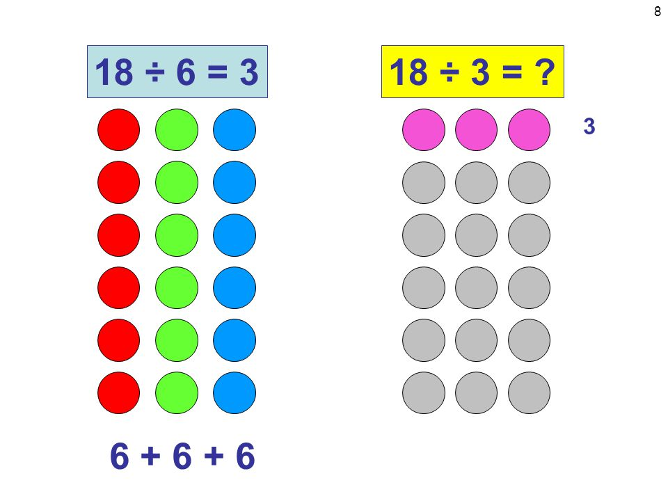 9 6 + 6 + 6 18 ÷ 6 = 318 ÷ 3 = ? 3+33+3