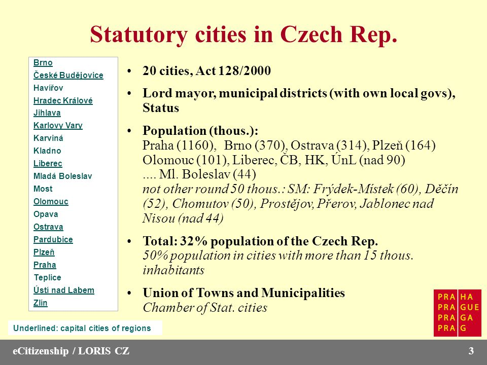 eCitizenship / LORIS CZ3 Statutory cities in Czech Rep.