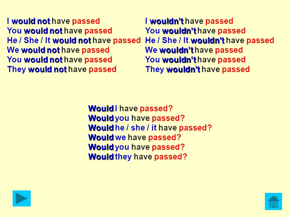 would not I would not have passed would not You would not have passed would not He / She / It would not have passed would not We would not have passed would not You would not have passed would not They would not have passed Would Would I have passed.