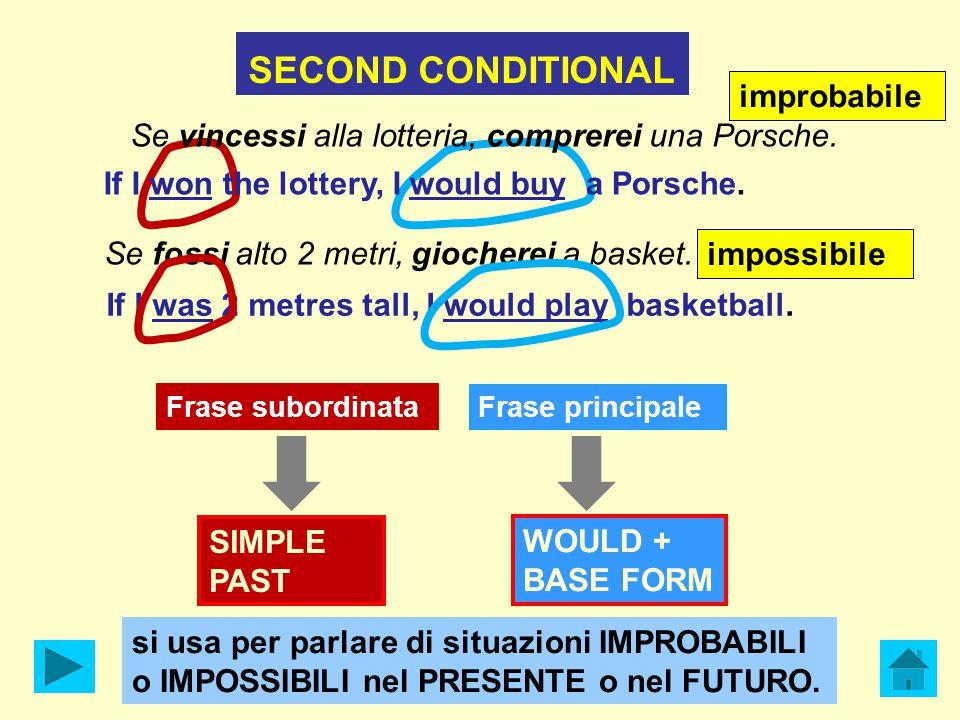 SECOND CONDITIONAL Frase subordinata SIMPLE PAST Frase principale WOULD + BASE FORM si usa per parlare di situazioni IMPROBABILI o IMPOSSIBILI nel PRESENTE o nel FUTURO.
